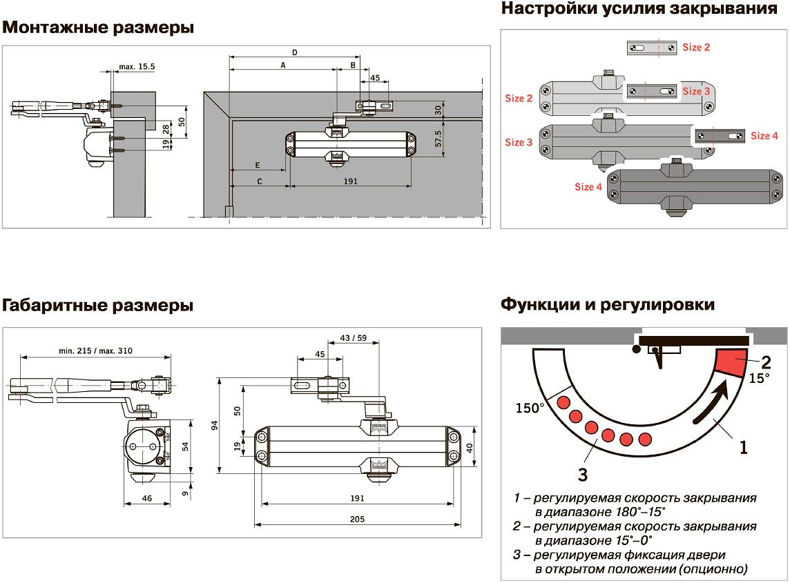 Описание и схема градуированного каре с