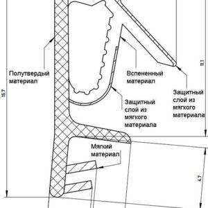 Уплотнитель DEVENTER SP7603 белый